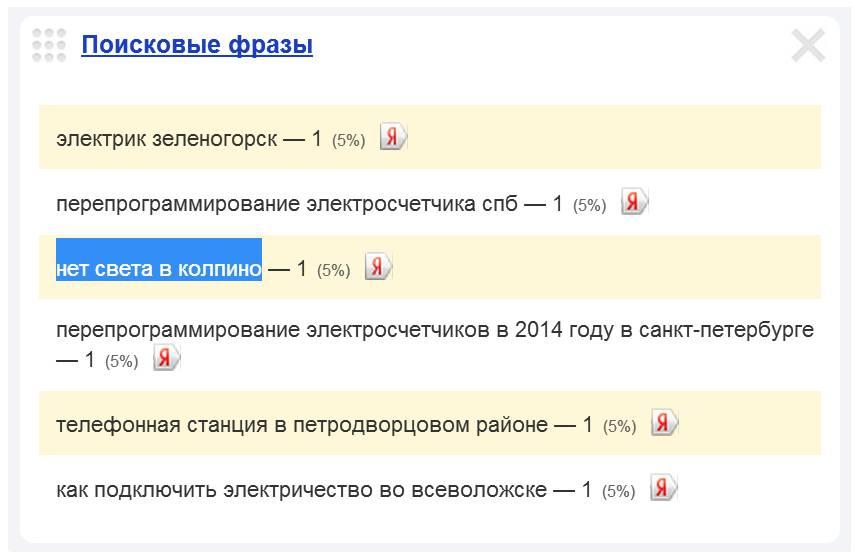 Скриншот 1. Пример поискового запроса на тему «Нет света в Колпино».