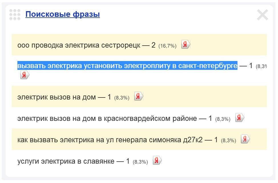 Скриншот 1. Пример поискового запроса на тему «Подключение электроплиты» - «вызвать электрика установить электроплиту в Санкт-Петербурге».