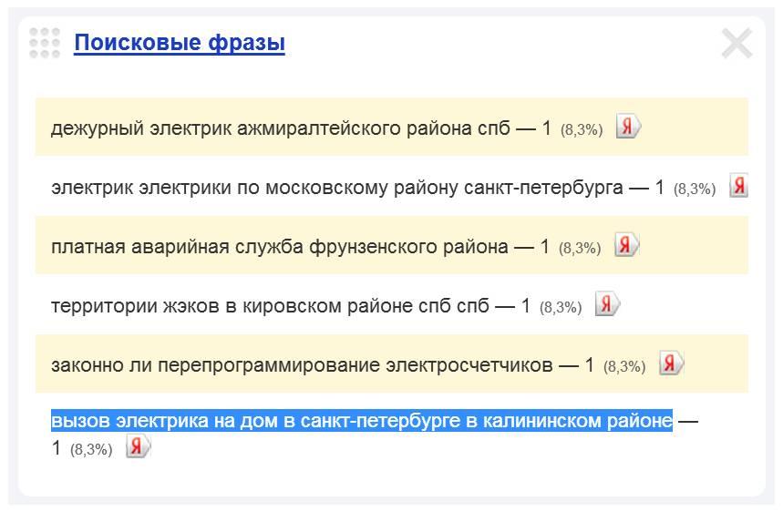 Скриншот 1. Пример поискового запроса на тему «Вызов электрика на дом в Калининском районе СПб» - «вызов электрика на дом в Санкт-Петербурге, в Калининском районе».