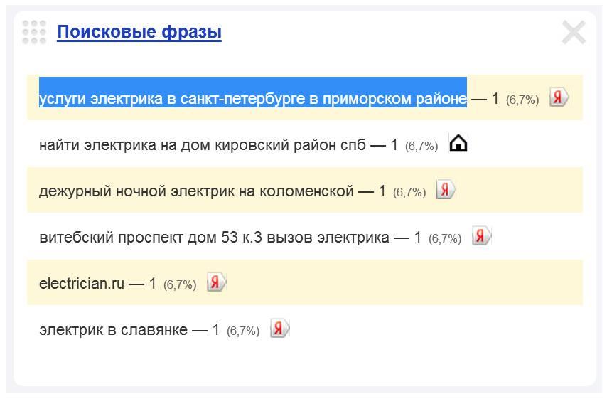 Скриншот 1. Пример поискового запроса на тему «Услуги электрика в Приморском районе Санкт-Петербурга».
