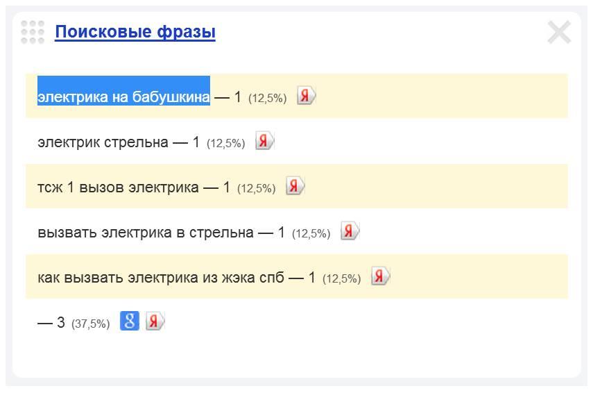 Скриншот 1. Пример поискового запроса на тему «Вызов электрика на улицу Бабушкина».