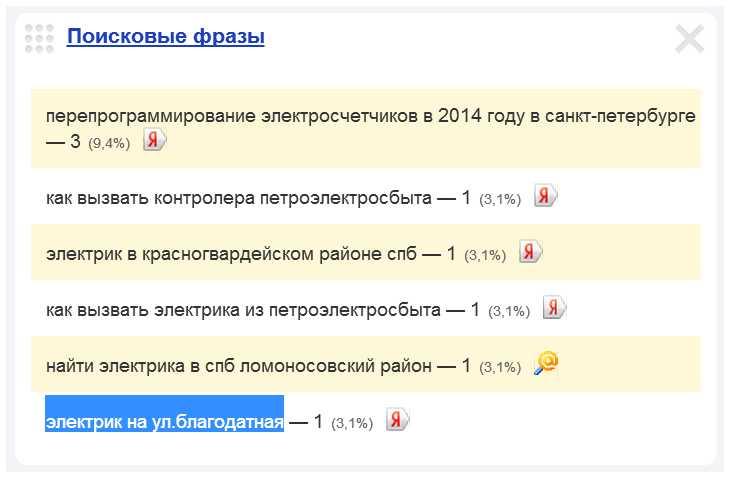 Скриншот 1. Пример поискового запроса на тему «Вызов электрика на Благодатную улицу».