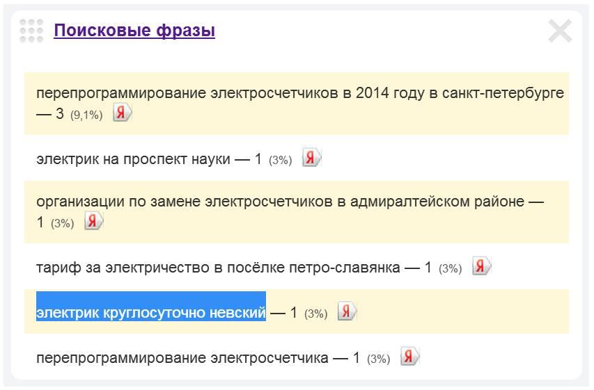 Скриншот 2. Пример поискового запроса на тему «Вызов электрика на Невский проспект» - «электрик круглосуточно, Невский (проспект)».