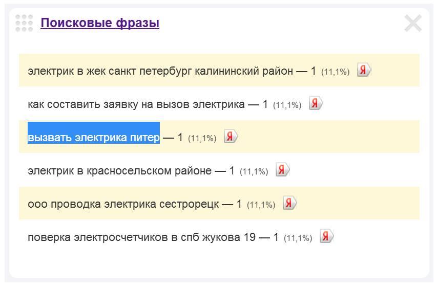 Скриншот 1. Пример поискового запроса на тему «Вызвать электрика в Питере».