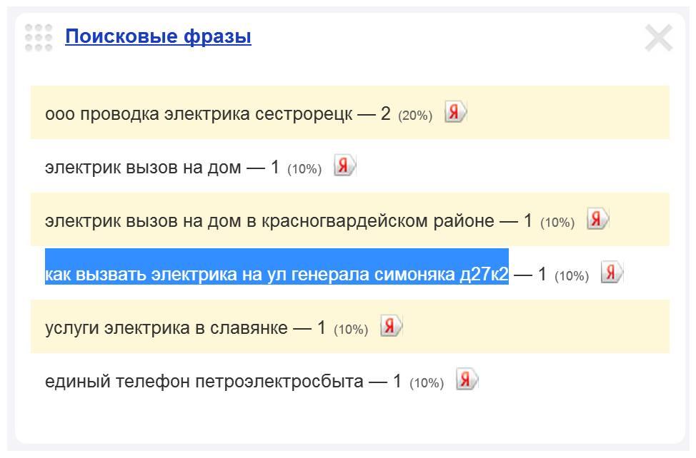 Скриншот 1. Пример поискового запроса на тему «Вызов электрика на улицу Генерала Симоняка».