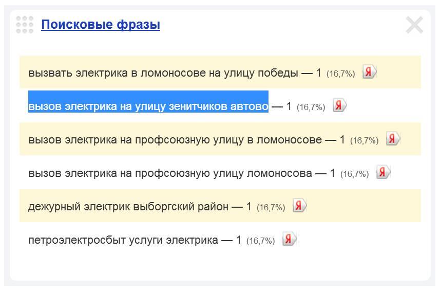 Скриншот 1. Пример поискового запроса на тему «Вызов электрика на улицу Зенитчиков».