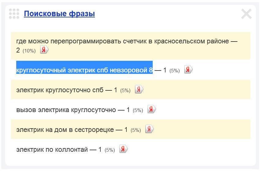 Скриншот 1. Пример поискового запроса на тему «Вызов электрика на улицу Невзоровой».