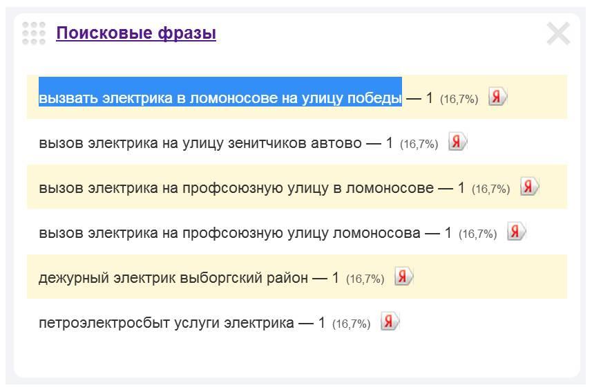Скриншот 1. Пример поискового запроса на тему «Вызов электрика на улицу Победы в Ломоносове».