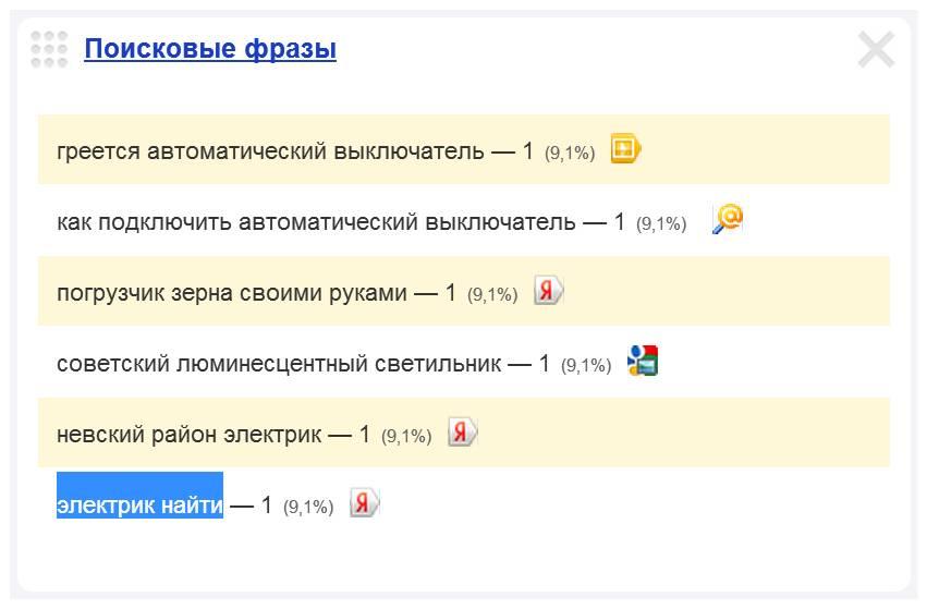 Скриншот 1. Пример поискового запроса на тему «Найти электрика».