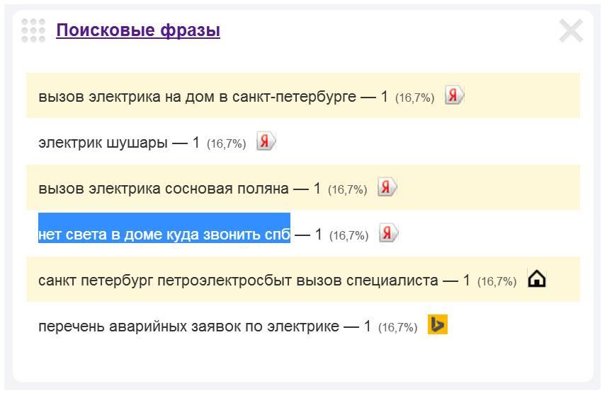 Скриншот 1. Пример поискового запроса на тему «Нет света в доме, куда звонить?»