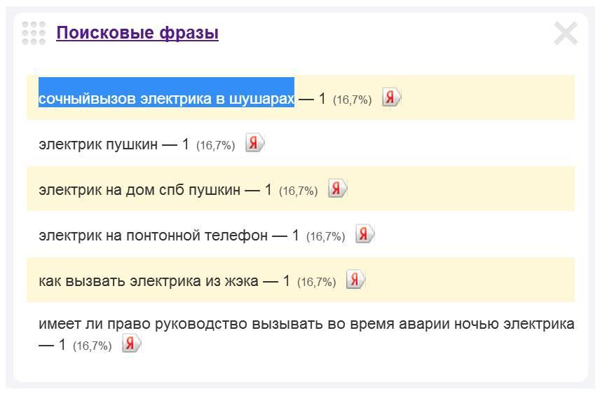 Скриншот 1. Пример поискового запроса на тему «Срочный вызов электрика в Шушарах».