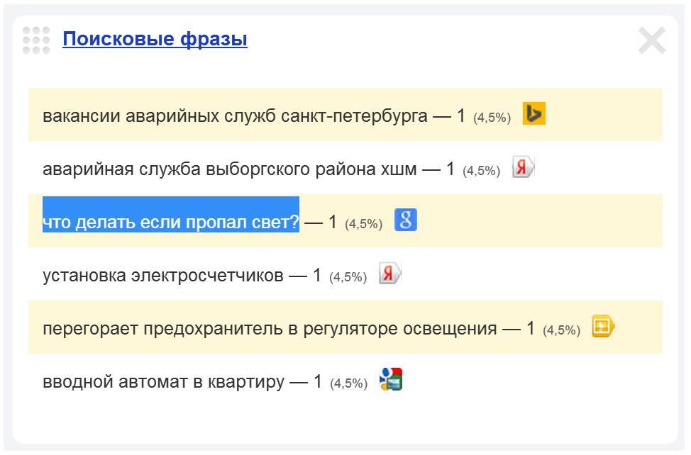 Скриншот 1. Пример поискового запроса на тему «Что делать, если пропал свет».