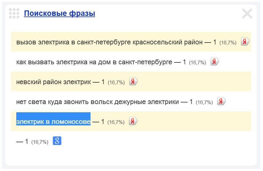 Скриншот 1. Пример поискового запроса на тему  «Электрик в Ломоносове».