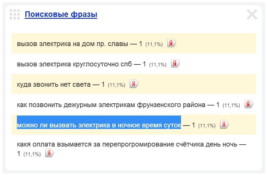 Скриншот 1. Пример поискового запроса на тему «Можно ли вызвать электрика в ночное время суток?»