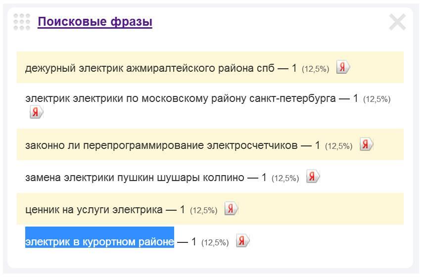 Скриншот 1. Пример поискового запроса на тему «Электрик в Курортном районе».