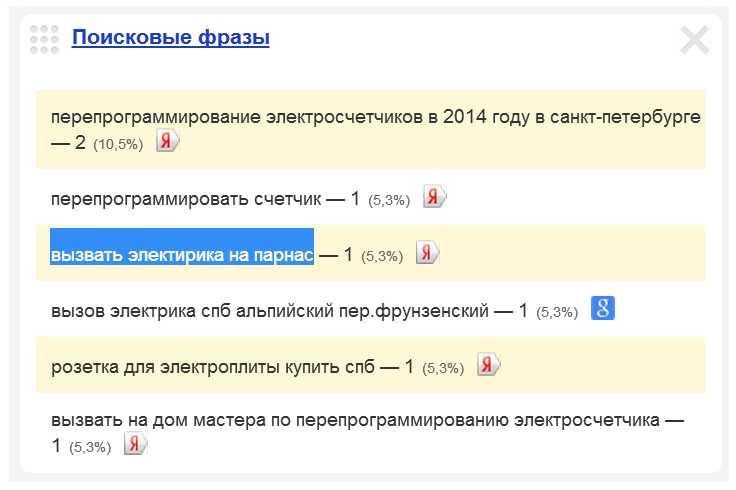 Скриншот 1. Пример поискового запроса на тему «Вызов электрика на Парнас».