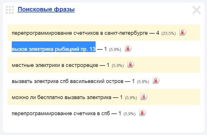 Скриншот 1. Пример поискового запроса на тему «Вызов электрика на Рыбацкий проспект».