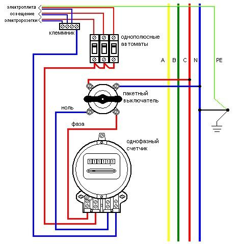 Рисунок 1. Схема подключения пакетного выключателя в однофазной квартирной электроустановке.