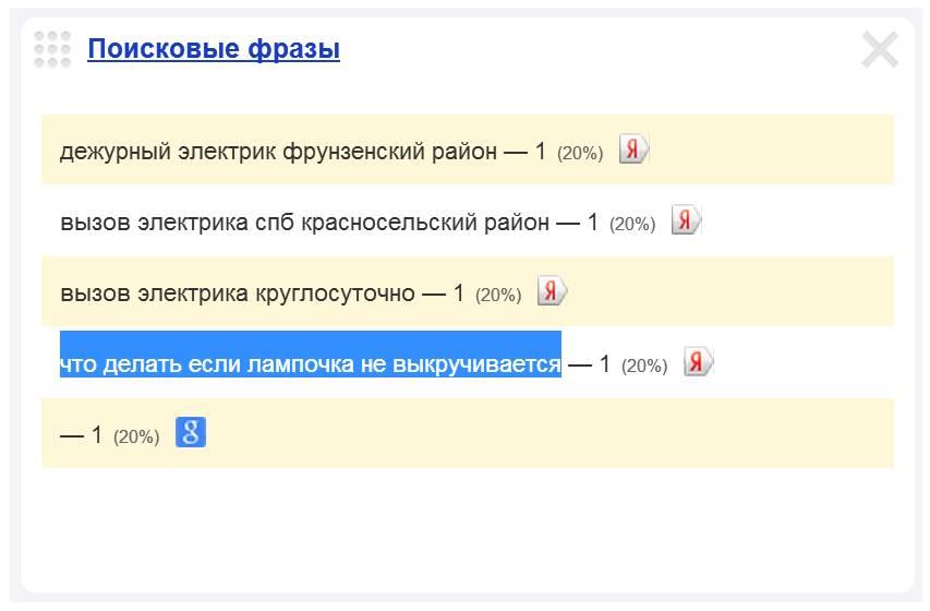 Скриншот 1. Пример поискового запроса на тему «Что делать, если лампочка не выкручивается».