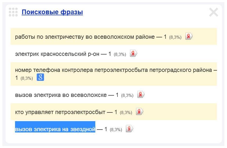 Скриншот 1. Пример поискового запроса на тему «Электрик у метро «Звёздная» — «вызов электрика на «Звёздной».