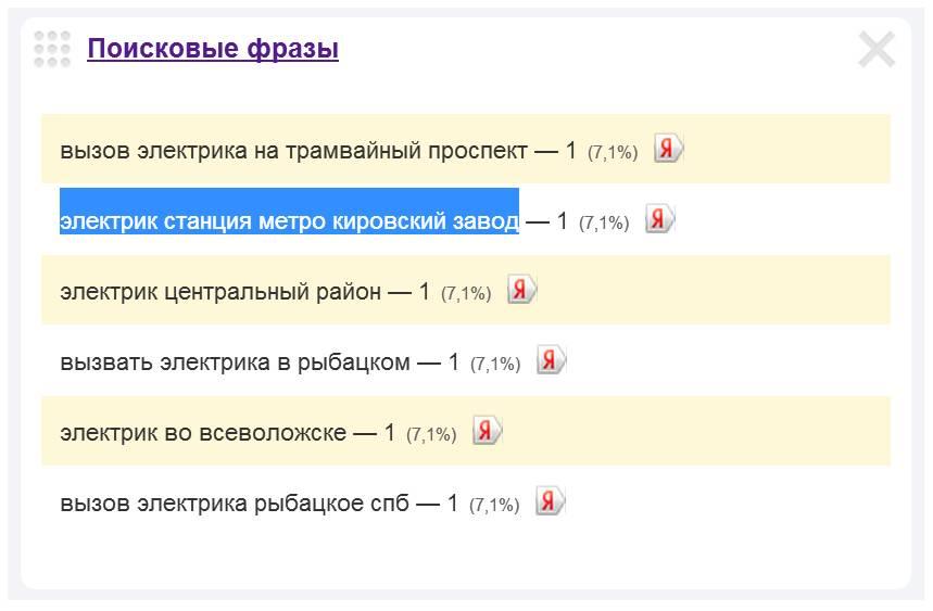 Скриншот 1. Пример поискового запроса на тему «Электрик у метро «Кировский завод».