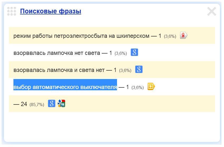 Скриншот 1. Пример поискового запроса на тему «Выбор автоматического выключателя».