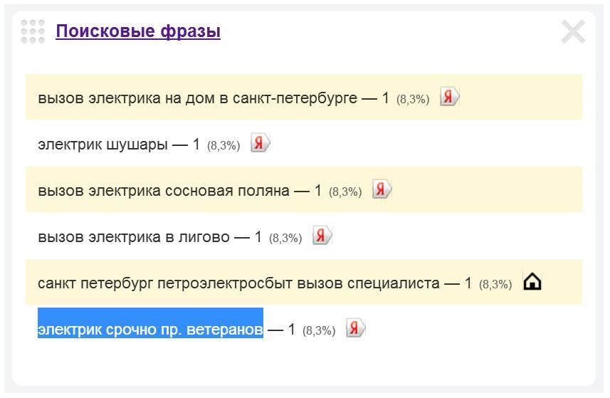 Скриншот 1. Пример поискового запроса на тему «Вызов электрика на проспект Ветеранов».