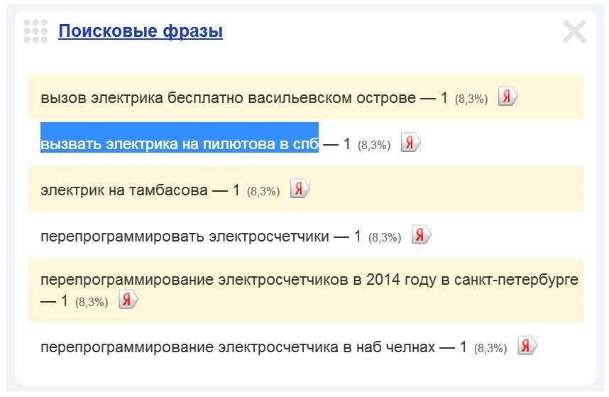 Скриншот 1. Пример поискового запроса на тему «Вызов электрика на улицу Лётчика Пилютова».