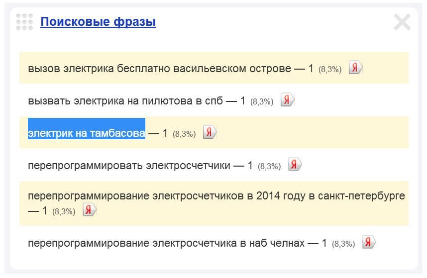 Скриншот 1. Пример поискового запроса на тему «Вызов электрика на улицу Тамбасова».