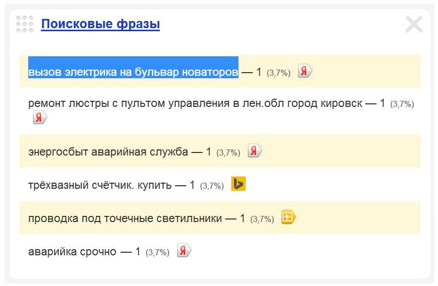Скриншот 1. Пример поискового запроса на тему «Вызов электрика на бульвар Новаторов».