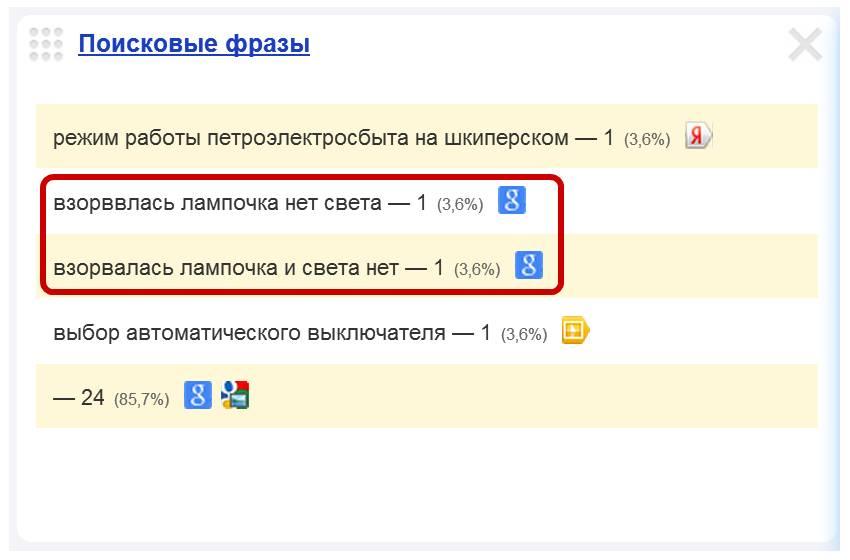 Скриншот 1. Пример поискового запроса на тему «Взорвалась лампочка и нет света».