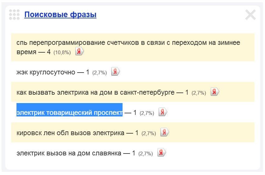Скриншот 1. Пример поискового запроса на тему «Вызов электрика на Товарищеский проспект».