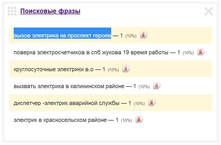 Скриншот 1. Пример поискового запроса на тему «Вызов электрика на проспект Героев».