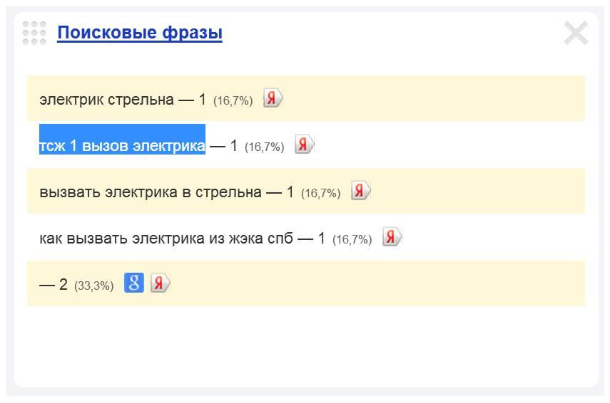 Скриншот 1. Пример поискового запроса на тему «Вызов электрика в ТСЖ».