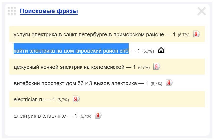 Скриншот 1. Пример поискового запроса на тему «Как найти электрика в Кировском районе СПб».