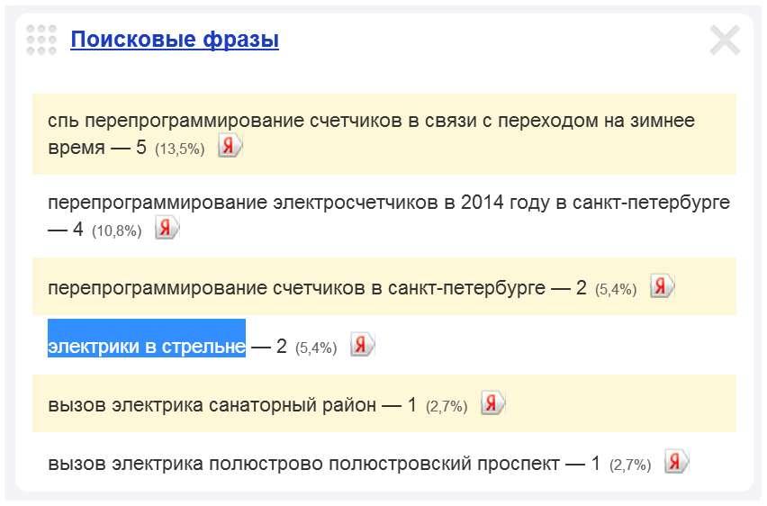 Скриншот 2. Второй пример поискового запроса на тему «Электрик в Стрельне».