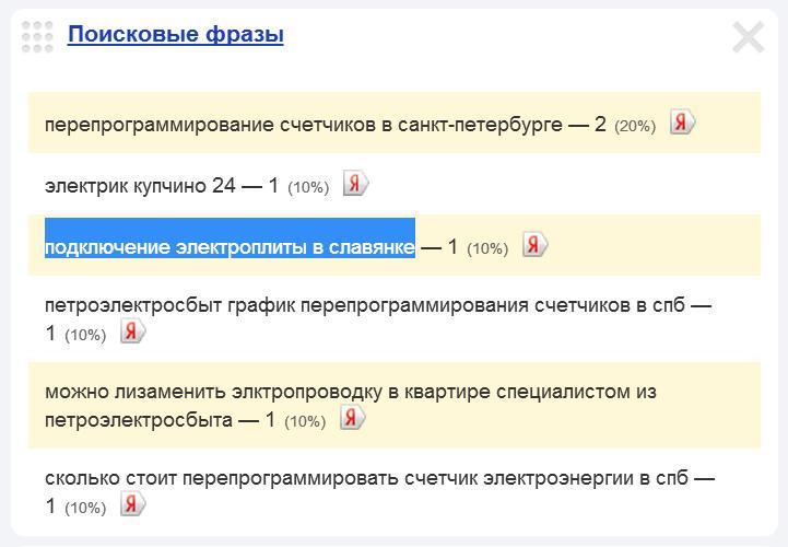 Скриншот 1. Пример поискового запроса на тему «Подключение электроплиты в Славянке».
