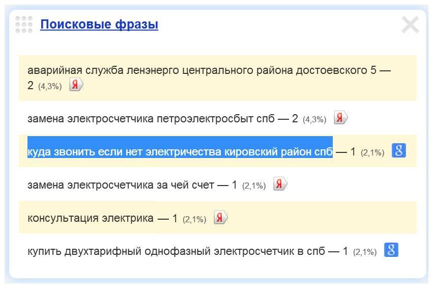 Скриншот 1. Пример поискового запроса на тему «Куда звонить, если нет электричества в Кировском районе СПб».