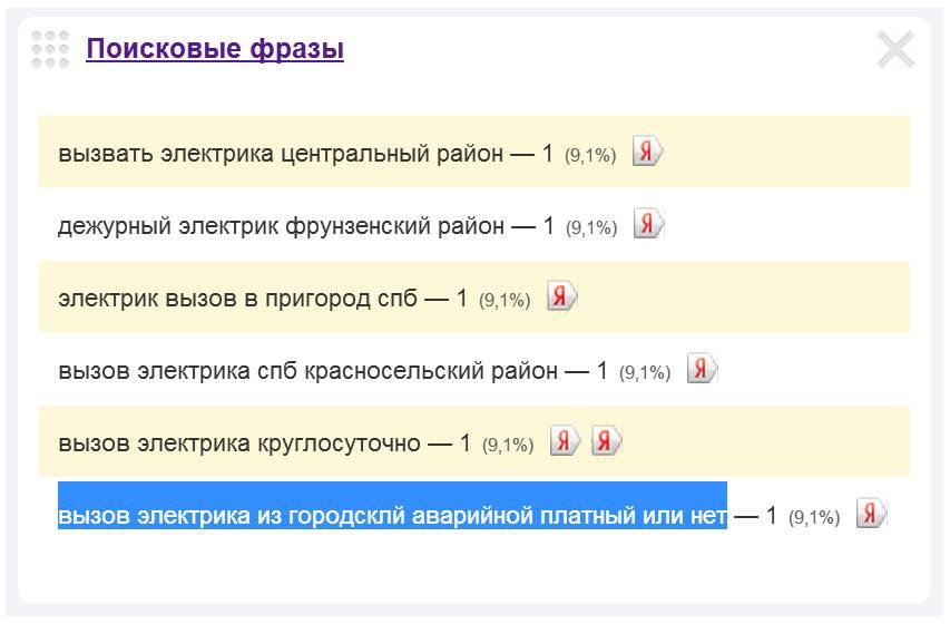 Скриншот 1. Пример поискового запроса на тему «Вызов электрика из городской аварийной - платный или нет?»