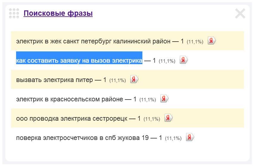 Скриншот 1. Пример поискового запроса на тему «Как составить заявку на вызов электрика».