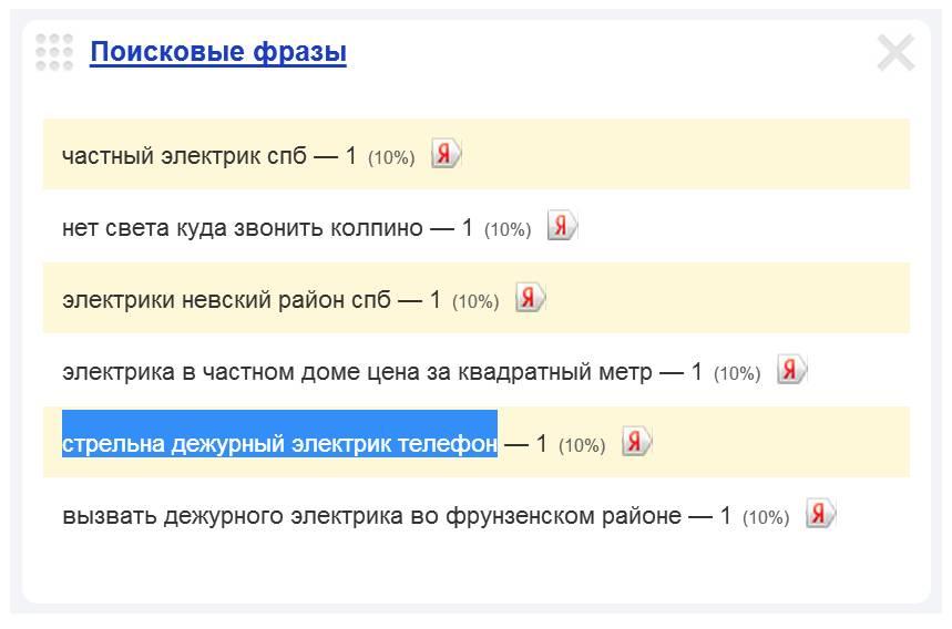 Скриншот 1. Пример поискового запроса на тему «Дежурный электрик в Стрельне».