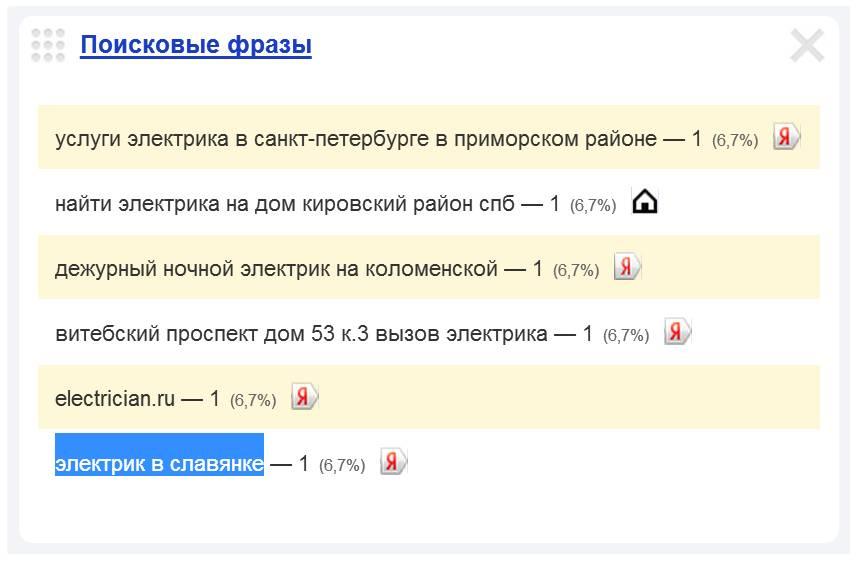 Скриншот 1. Пример поискового запроса на тему «Электрик в Славянке».