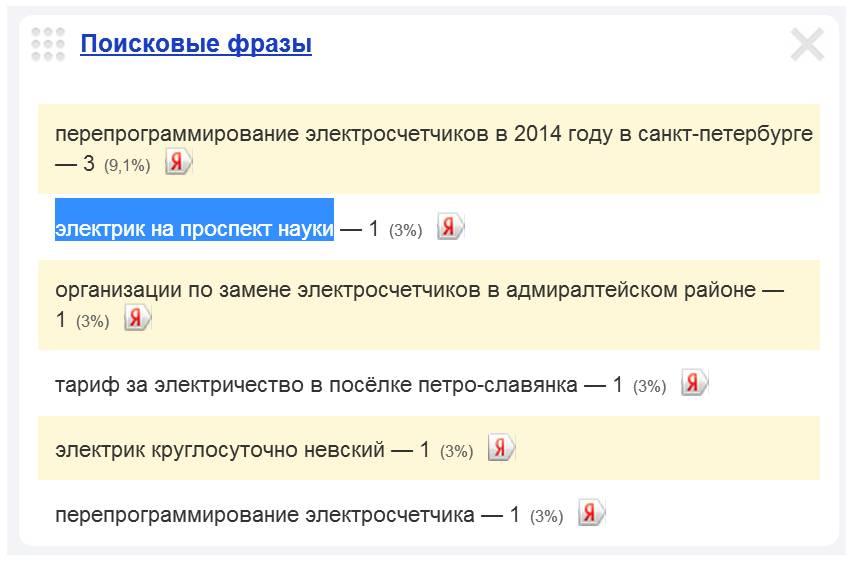 Скриншот 1. Пример поискового запроса на тему «Вызов электрика на проспект Науки».
