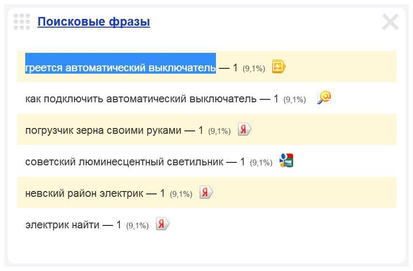 Скриншот 1. Пример поискового запроса на тему «Греется автоматический выключатель».