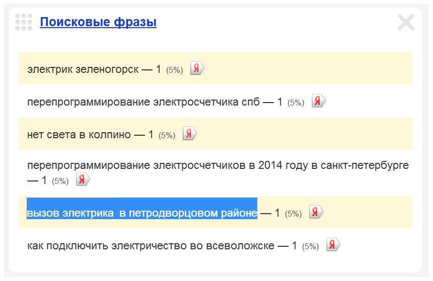 Скриншот 1. Пример поискового запроса на тему «Вызов электрика в Петродворцовом районе».