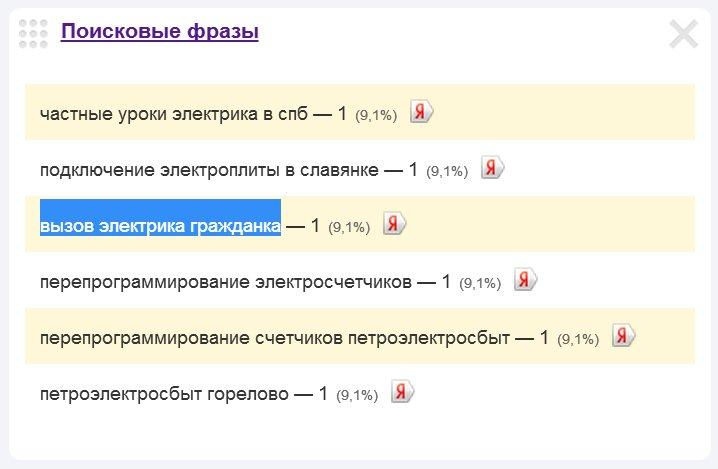 Скриншот 1. Пример поискового запроса «Вызов электрика на Гражданке».