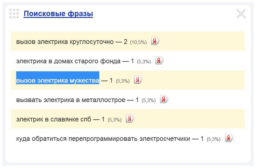 Скриншот 1. Пример поискового запроса на тему «Электрик у метро «Площадь мужества» - «вызов электрика (площадь) Мужества».