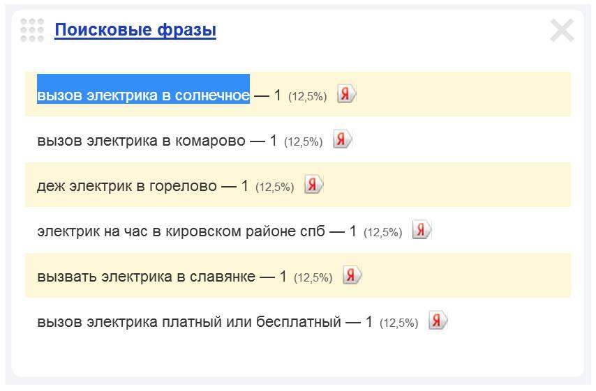 Скриншот 1. Пример поискового запроса на тему «Вызов электрика в Солнечное».