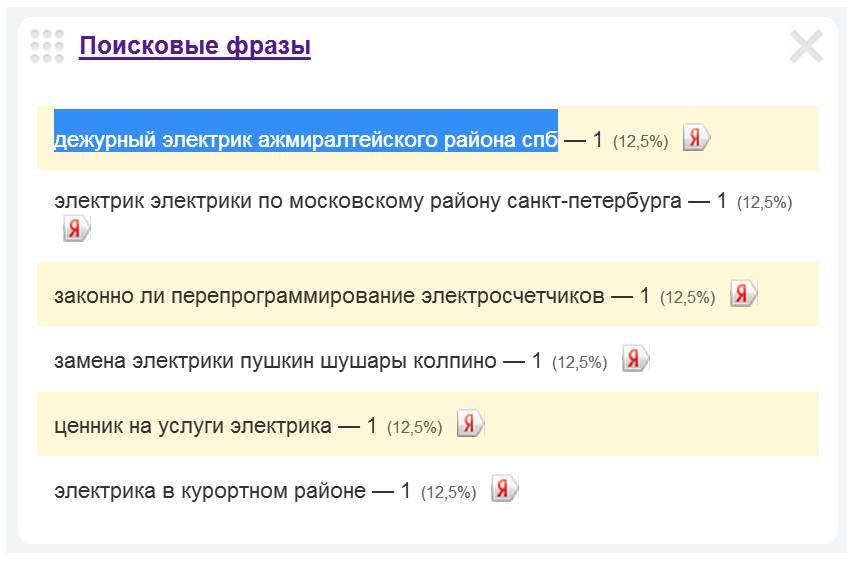 Скриншот 1. Пример поискового запроса на тему «Дежурный электрик в Адмиралтейском районе Санкт-Петербурга».