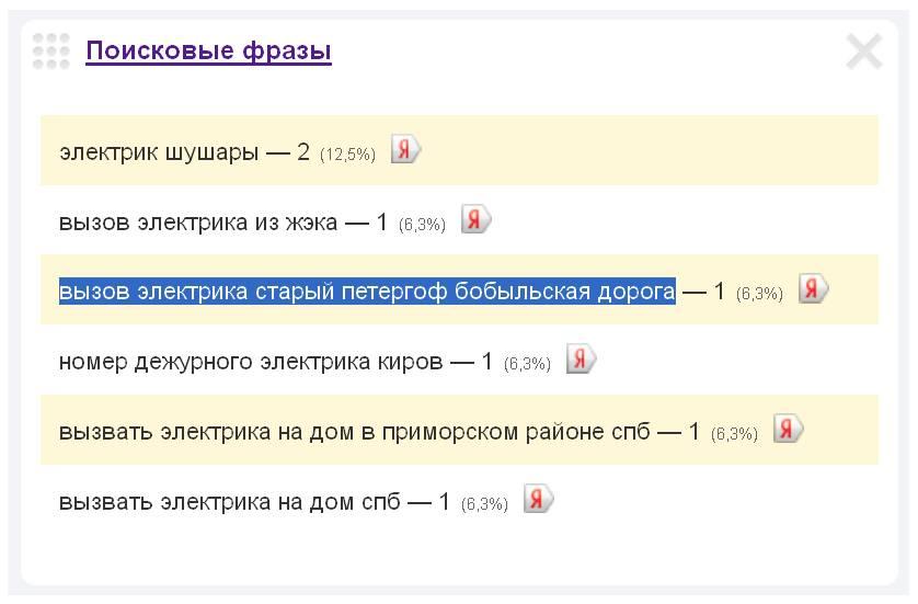 Скриншот 1. Пример поискового запроса на тему «Вызов электрика на Бобыльсую дорогу».